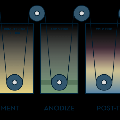 anodizing-process.png